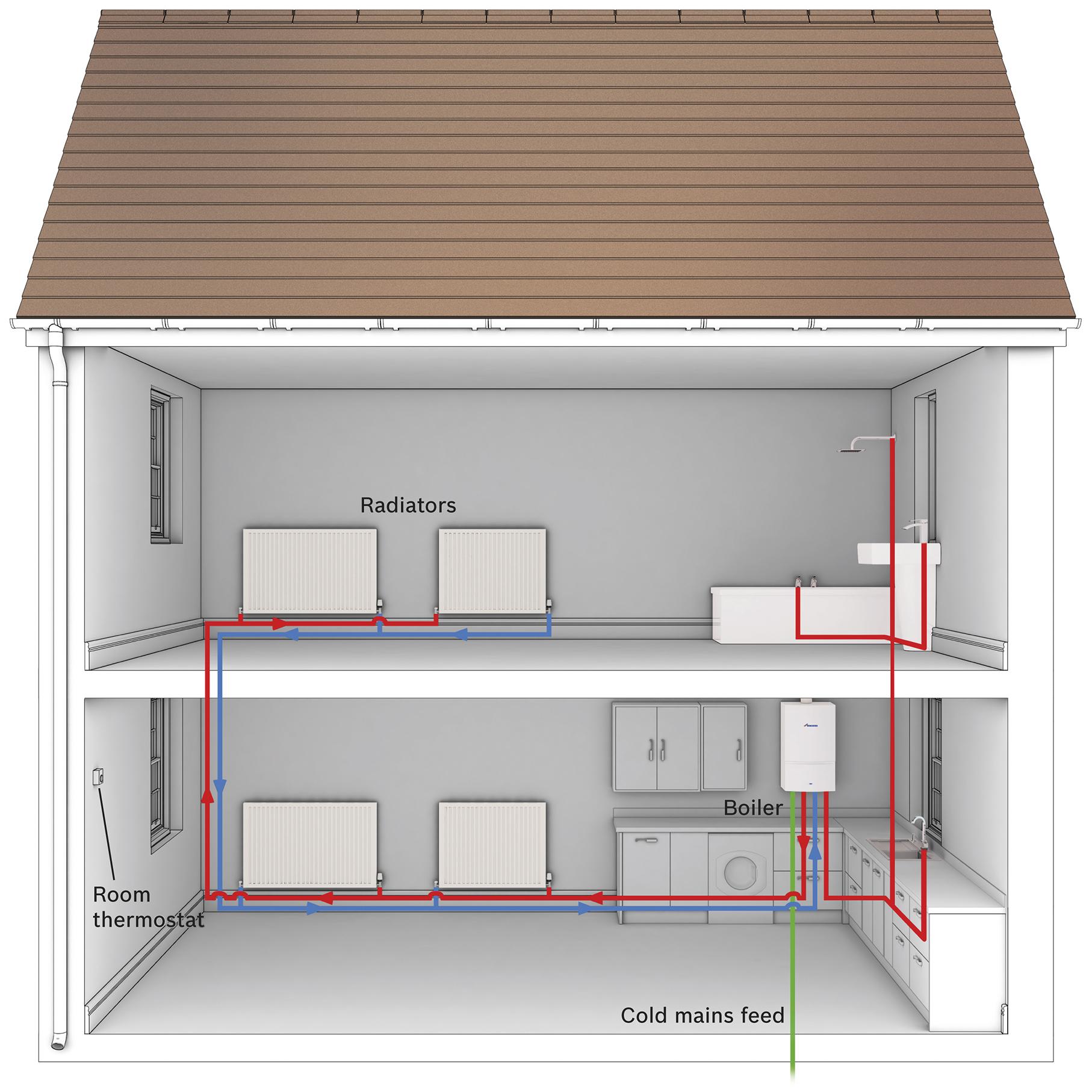House Combi System Diagram