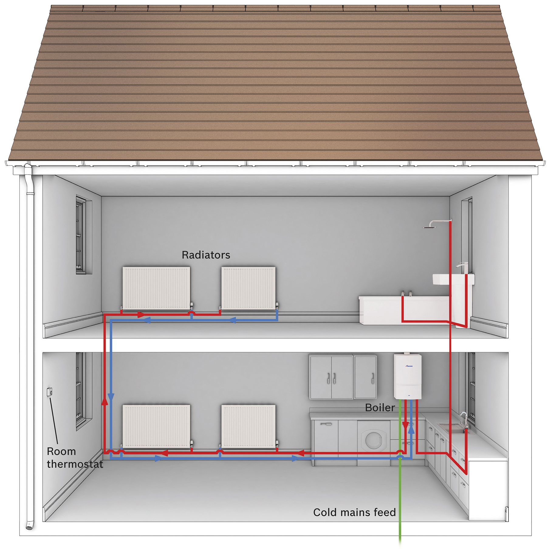 House Combi System Diagram